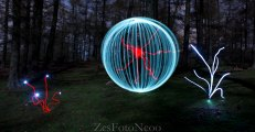 Esfera Electrica