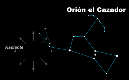 Radiante Orion